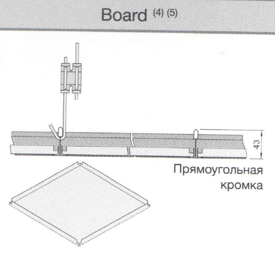 Armstrong металл Металлическая панель armstrong ORCAL Plain 600x600x15 Board
